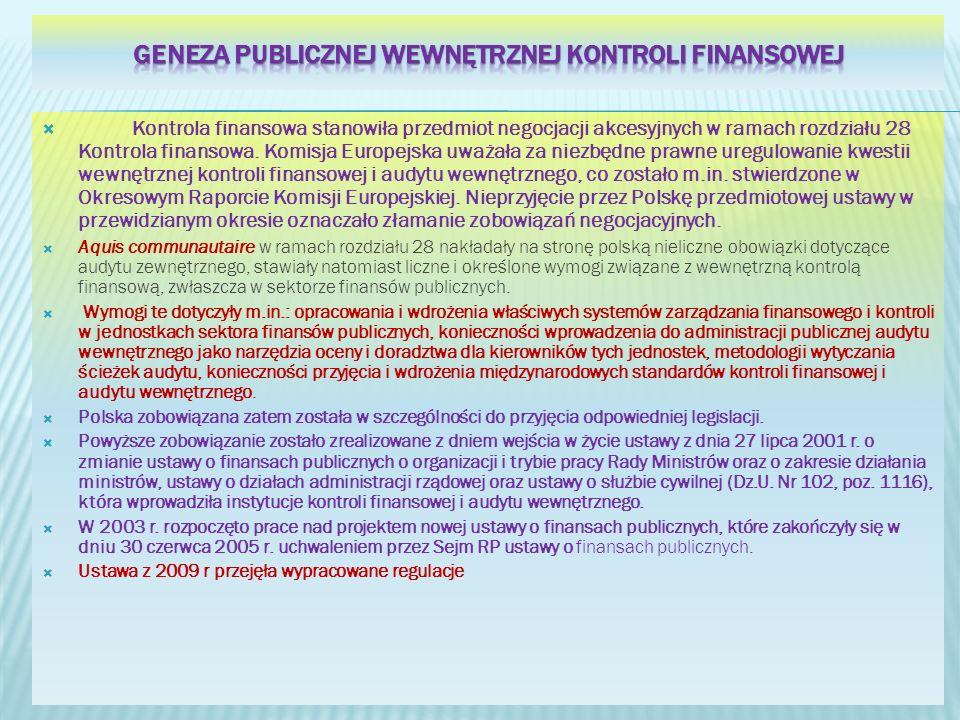 Geneza Publicznej Wewnętrznej Kontroli Finansowej