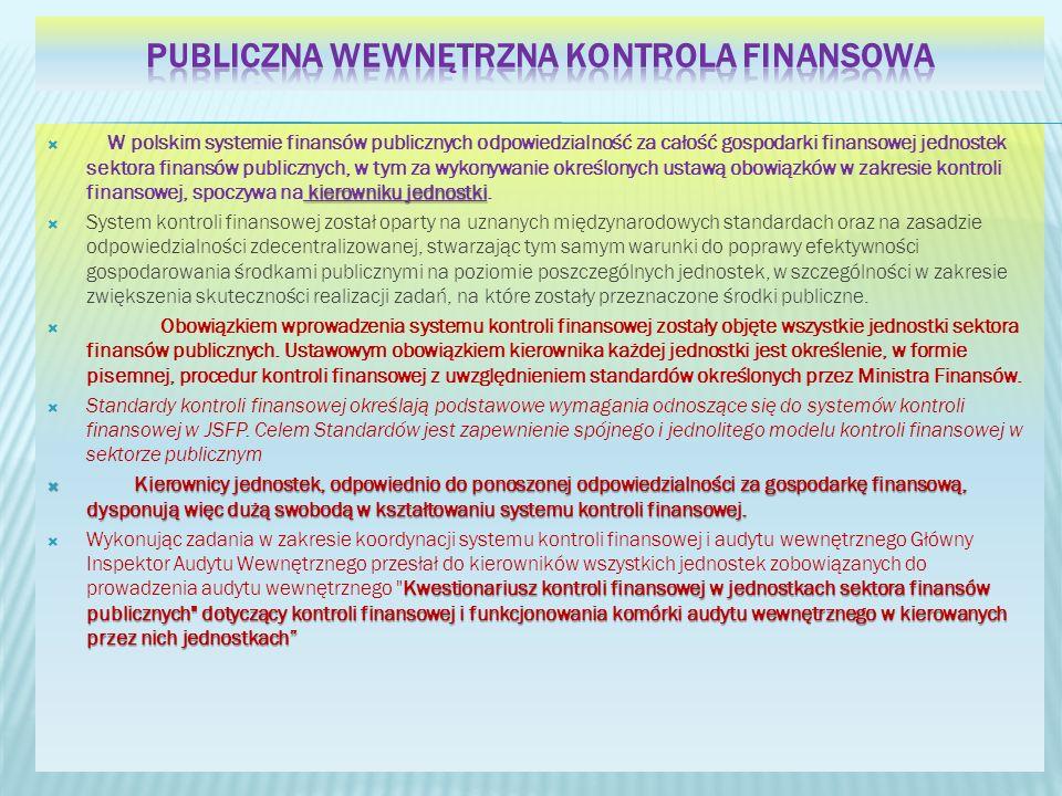 Publiczna Wewnętrzna Kontrola Finansowa