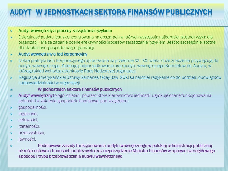 Audyt W jednostkach sektora finansów publicznych