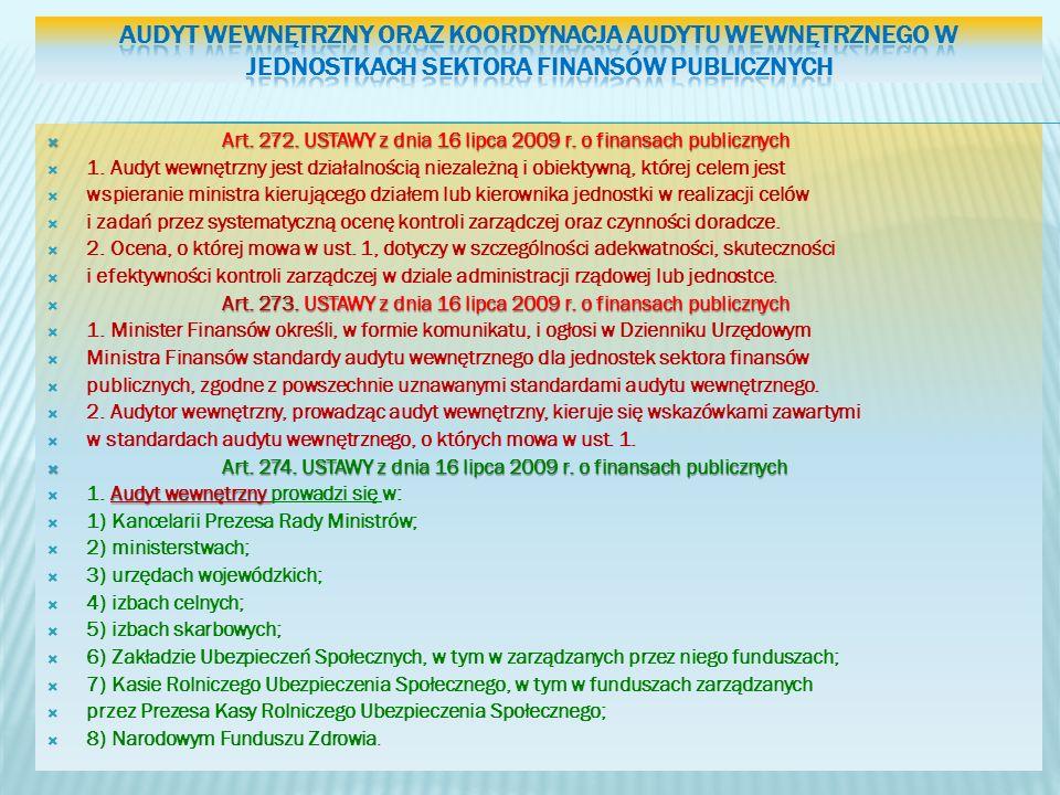 Audyt wewnętrzny oraz koordynacja audytu wewnętrznego w jednostkach sektora finansów publicznych