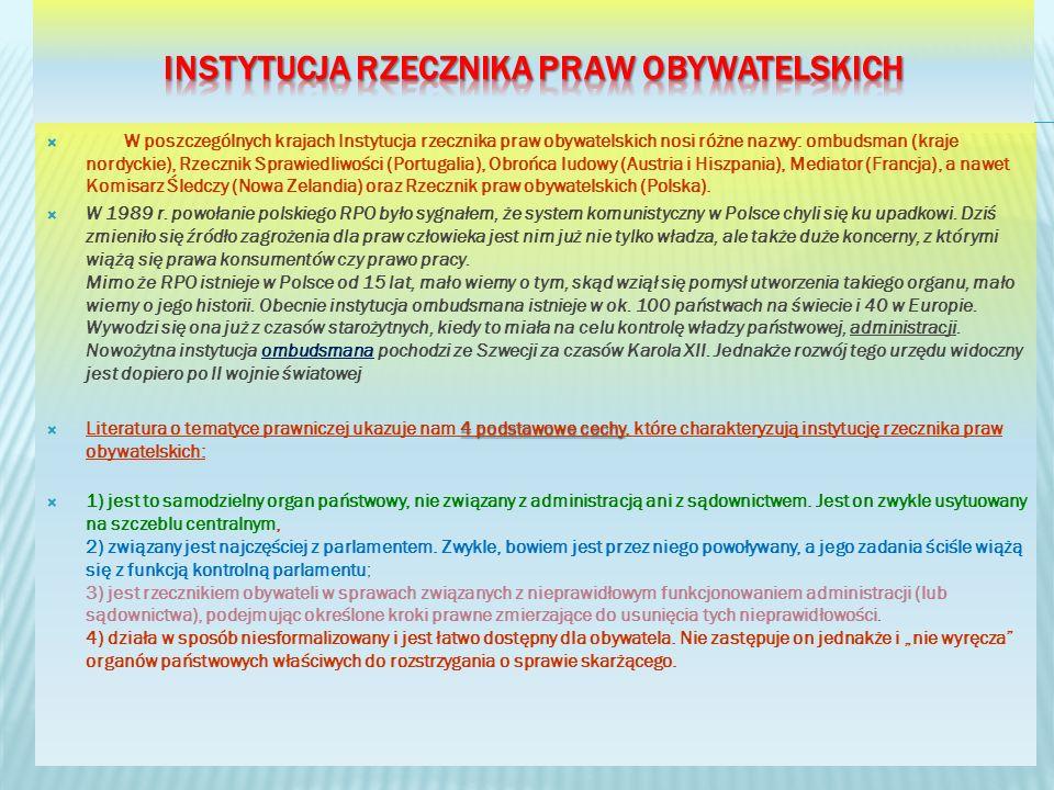 Instytucja Rzecznika Praw Obywatelskich