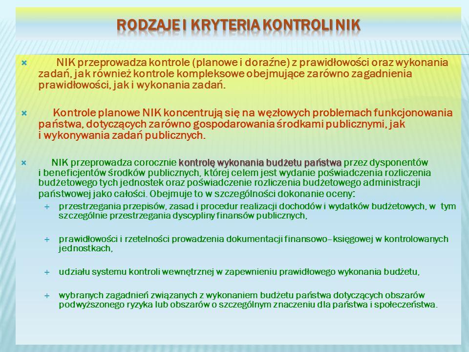 Rodzaje i kryteria kontroli NIK