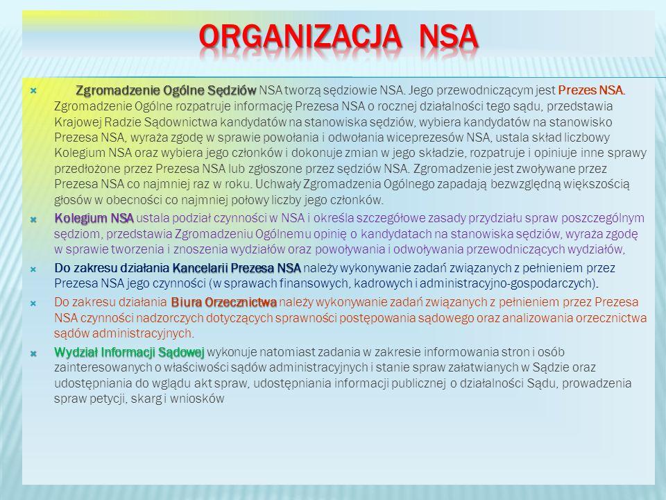 Organizacja NSA