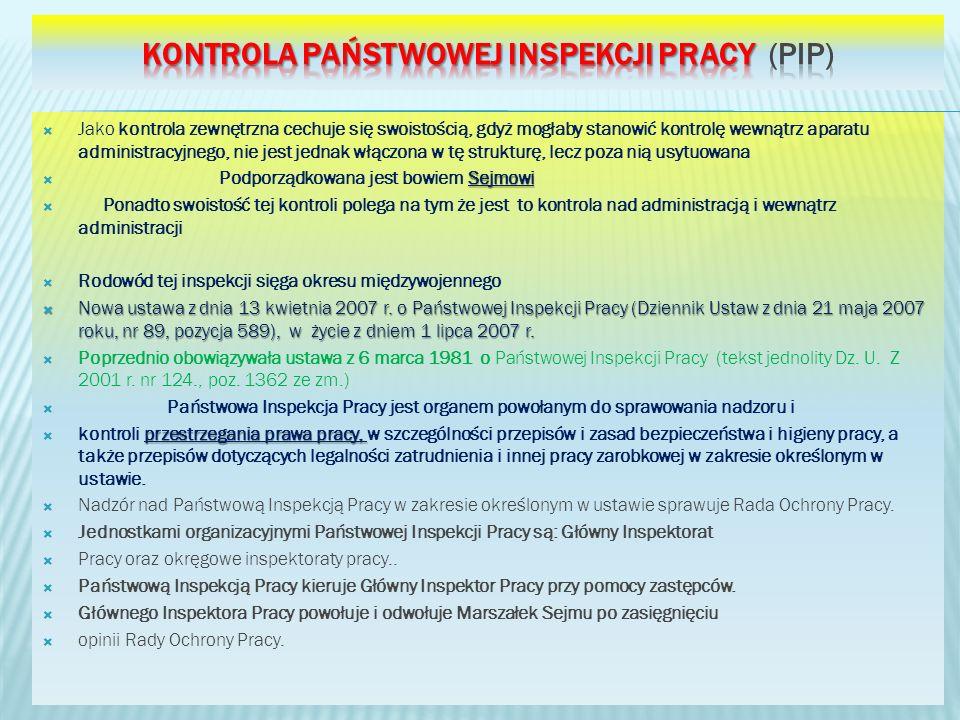 Kontrola Państwowej Inspekcji pracy (PIP)