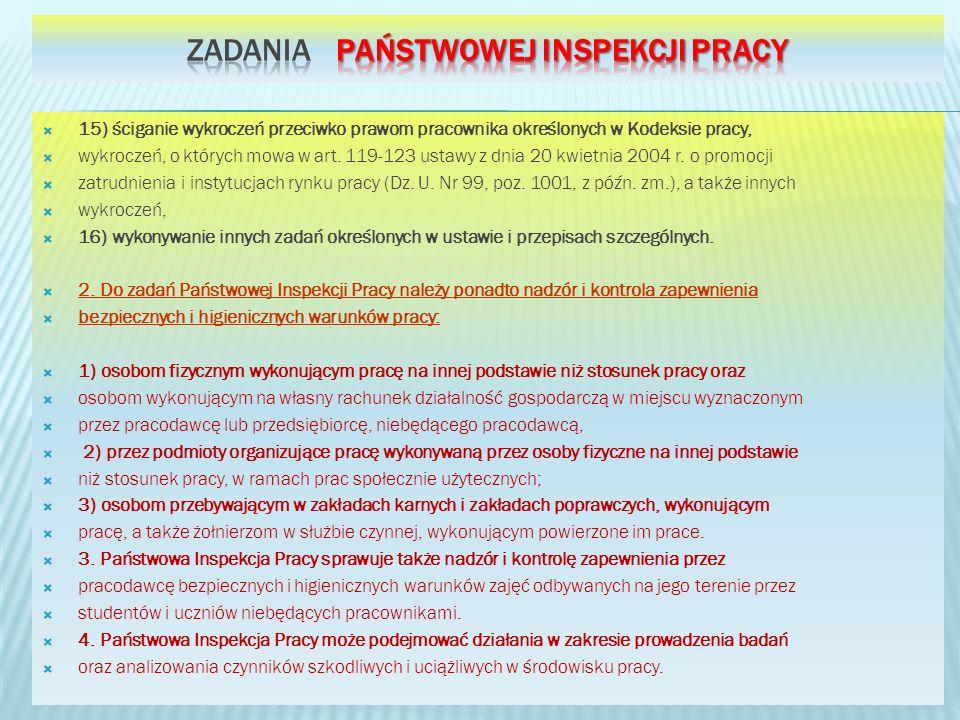 Zadania Państwowej Inspekcji pracy