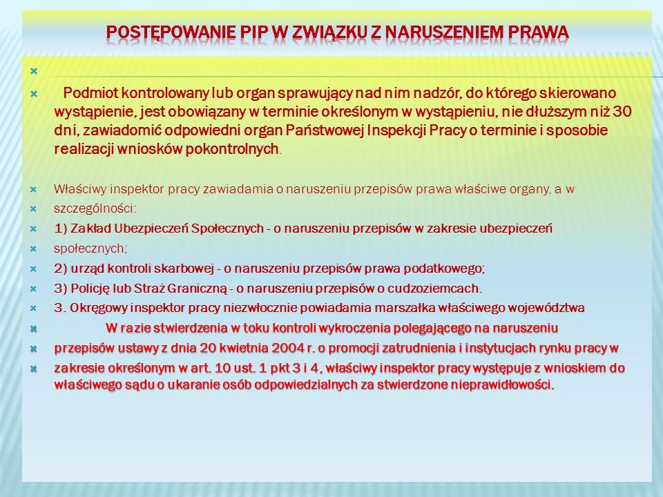 Postępowanie PIP w związku z naruszeniem prawa