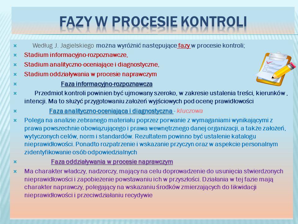 Fazy w Procesie kontroli