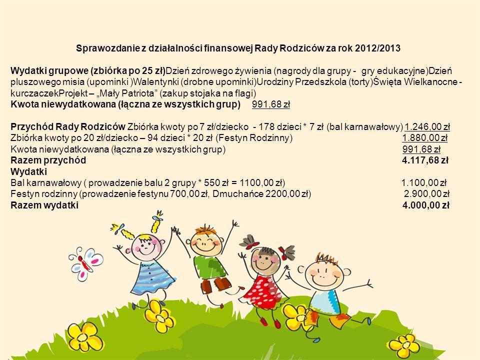 Sprawozdanie z działalności finansowej Rady Rodziców za rok 2012/2013