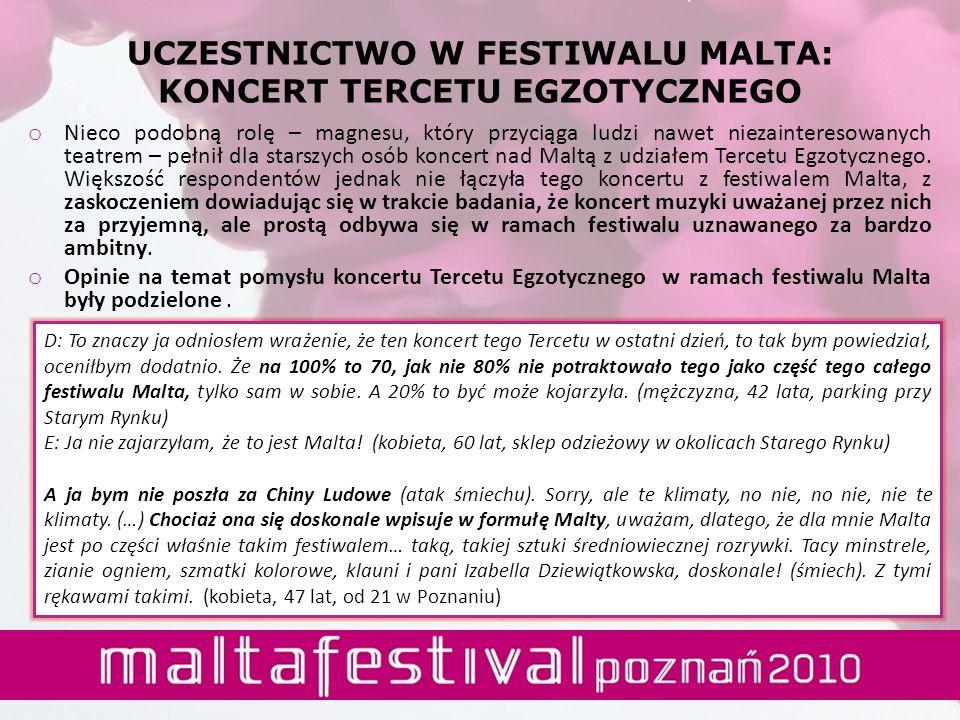 UCZESTNICTWO W FESTIWALU MALTA: KONCERT TERCETU EGZOTYCZNEGO