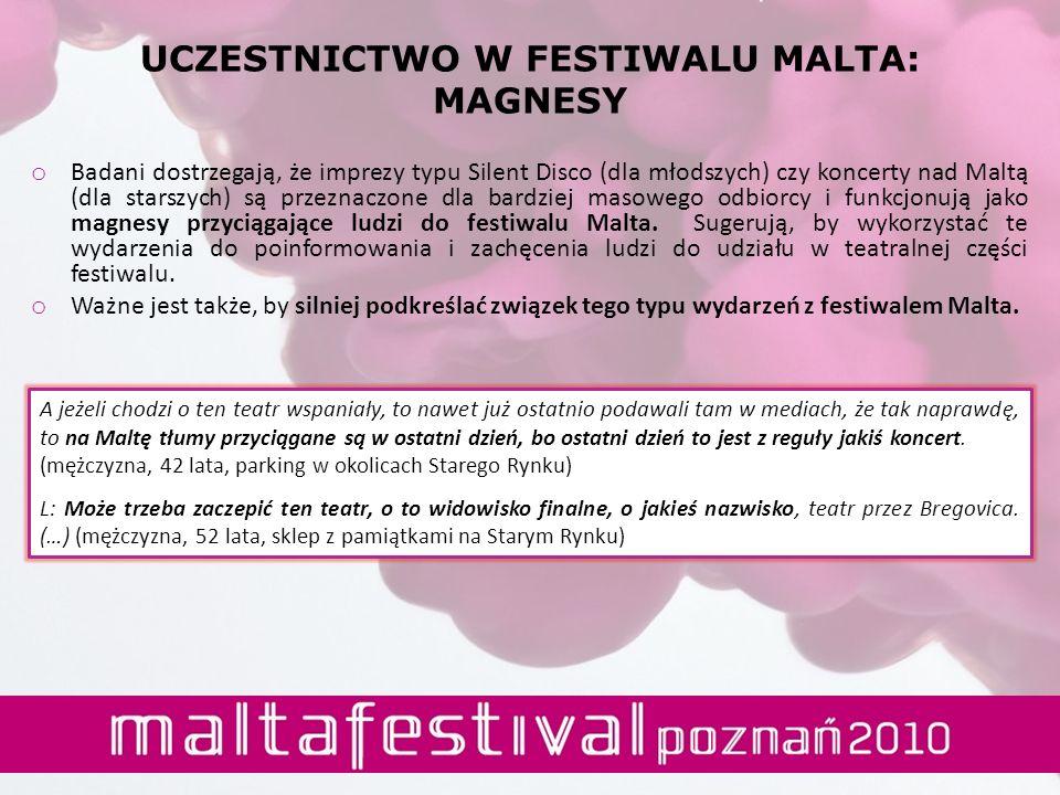 UCZESTNICTWO W FESTIWALU MALTA: MAGNESY