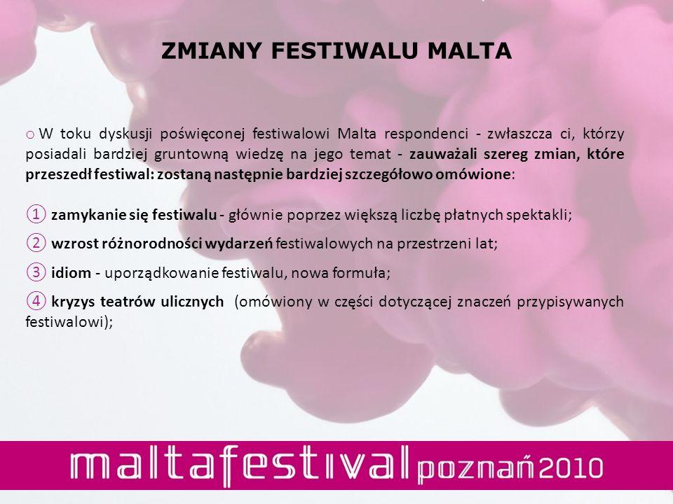 ZMIANY FESTIWALU MALTA