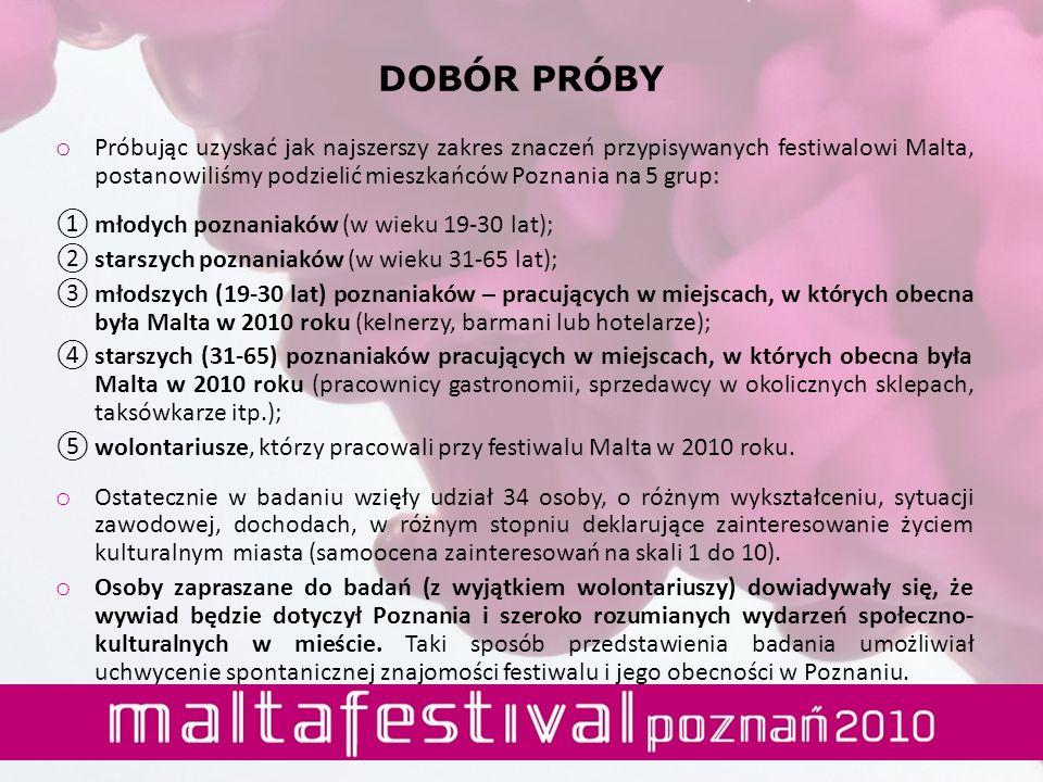 DOBÓR PRÓBY Próbując uzyskać jak najszerszy zakres znaczeń przypisywanych festiwalowi Malta, postanowiliśmy podzielić mieszkańców Poznania na 5 grup: