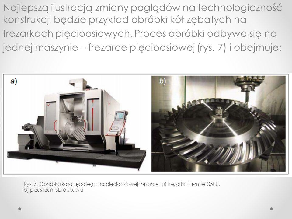 Najlepszą ilustracją zmiany poglądów na technologiczność konstrukcji będzie przykład obróbki kół zębatych na frezarkach pięcioosiowych. Proces obróbki odbywa się na jednej maszynie – frezarce pięcioosiowej (rys. 7) i obejmuje: