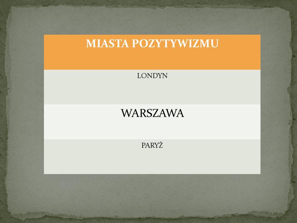MIASTA POZYTYWIZMU LONDYN WARSZAWA PARYŻ