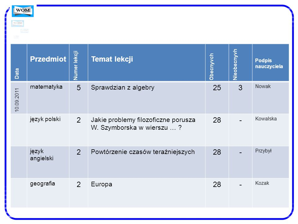Przedmiot Temat lekcji 5 25 3 2 28 - Sprawdzian z algebry