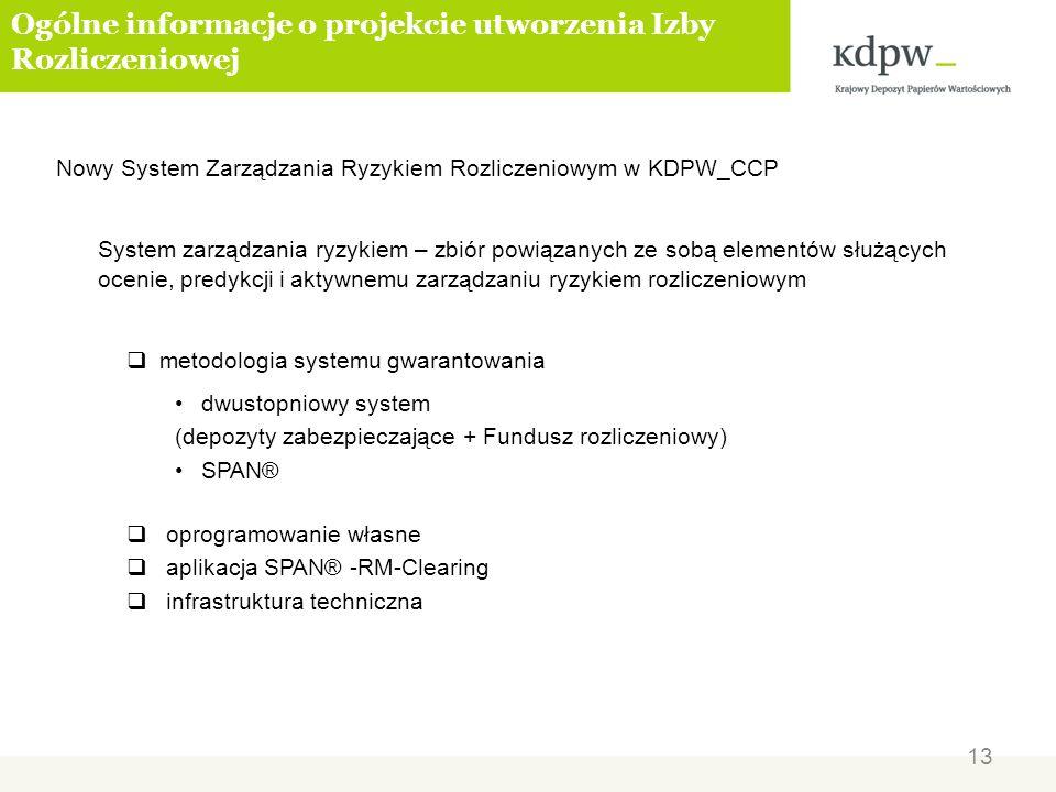 Nowy System Zarządzania Ryzykiem Rozliczeniowym w KDPW_CCP