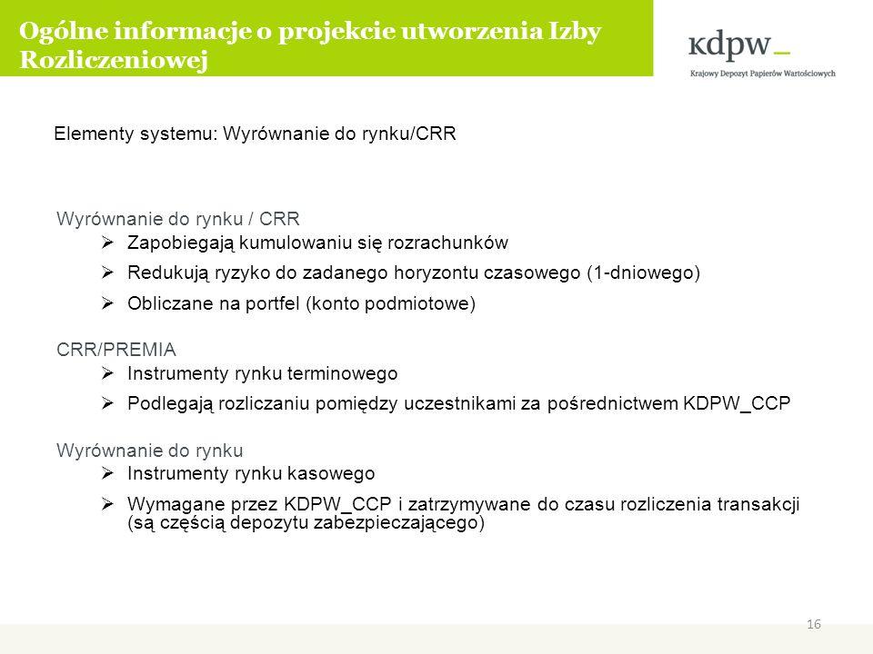 Elementy systemu: Wyrównanie do rynku/CRR
