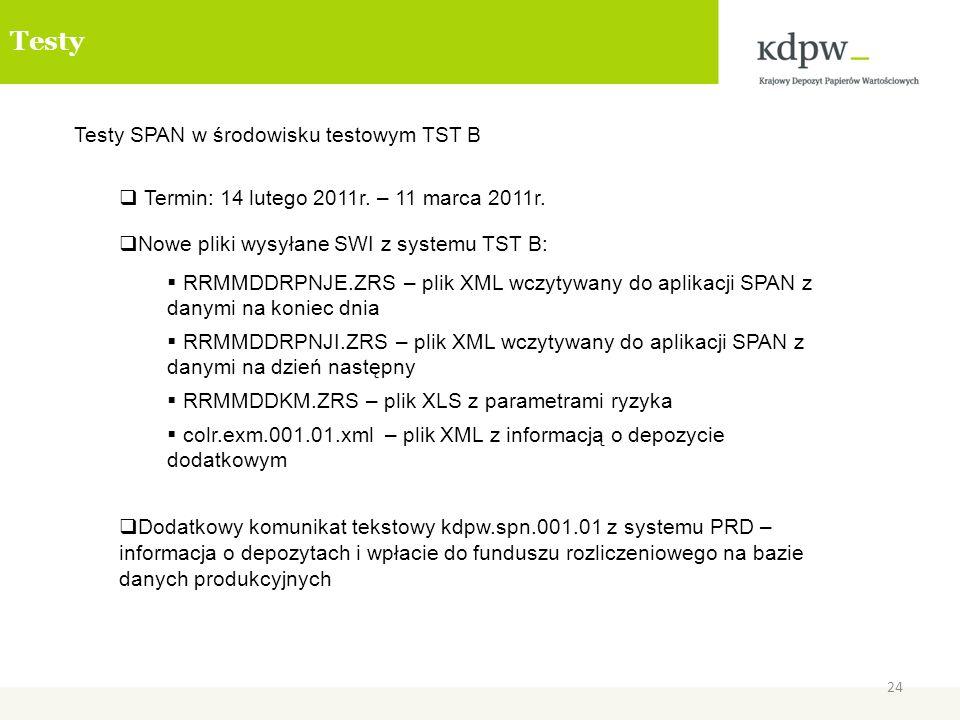 Testy SPAN w środowisku testowym TST B