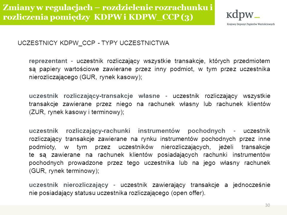 Zmiany w regulacjach – rozdzielenie rozrachunku i rozliczenia pomiędzy KDPW i KDPW_CCP (3)