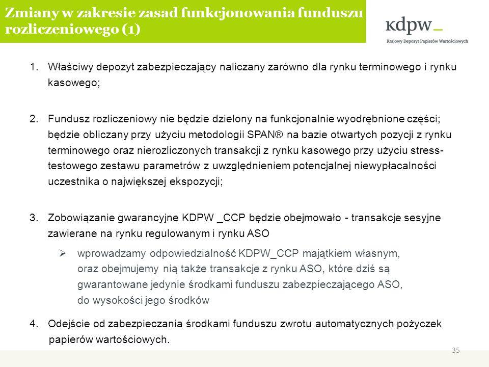 Zmiany w zakresie zasad funkcjonowania funduszu rozliczeniowego (1)