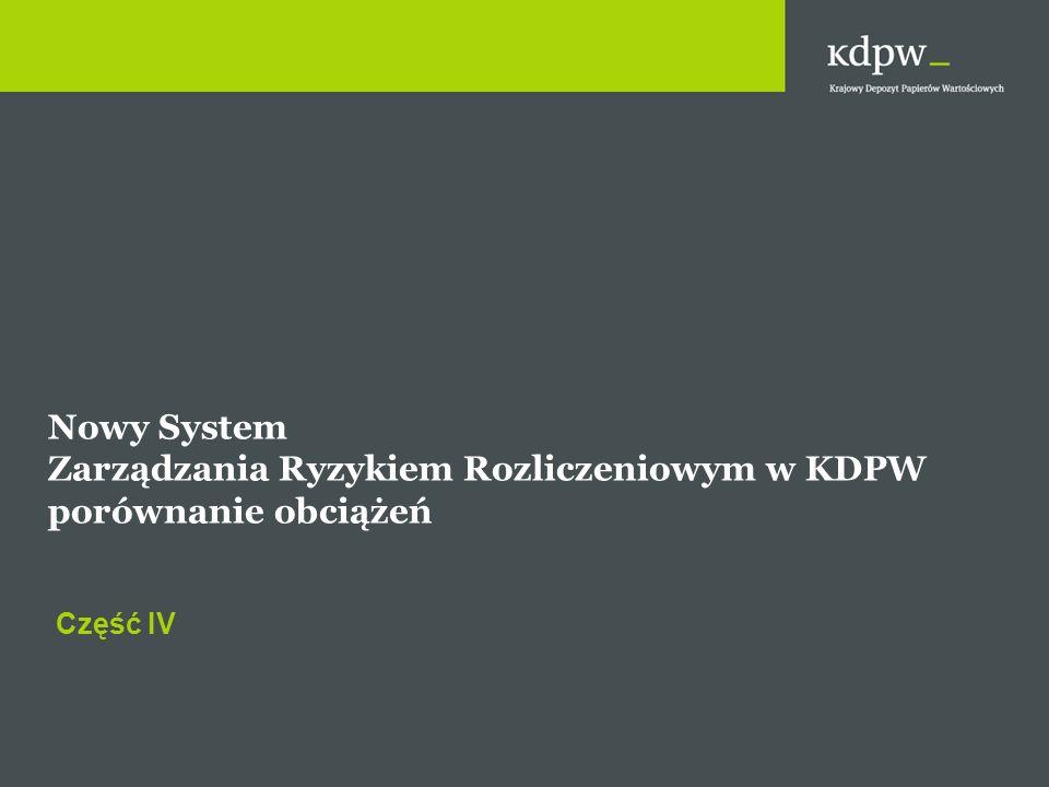 Nowy System Zarządzania Ryzykiem Rozliczeniowym w KDPW porównanie obciążeń