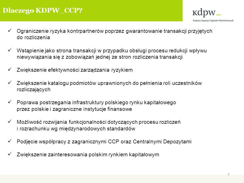 Dlaczego KDPW_CCP Ograniczenie ryzyka kontrpartnerów poprzez gwarantowanie transakcji przyjętych do rozliczenia.