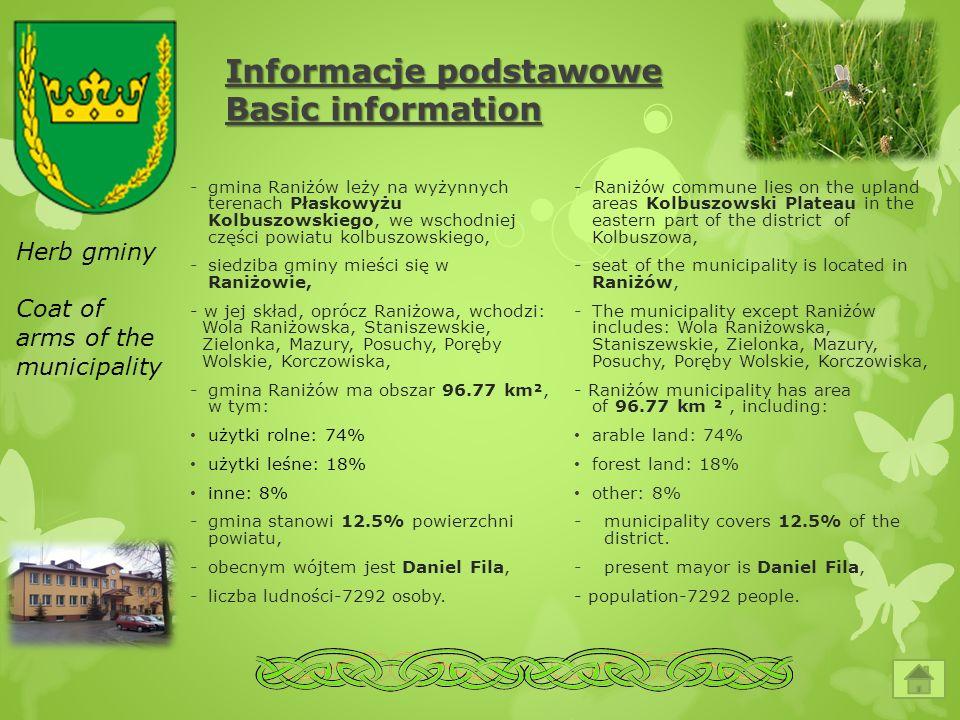Informacje podstawowe Basic information