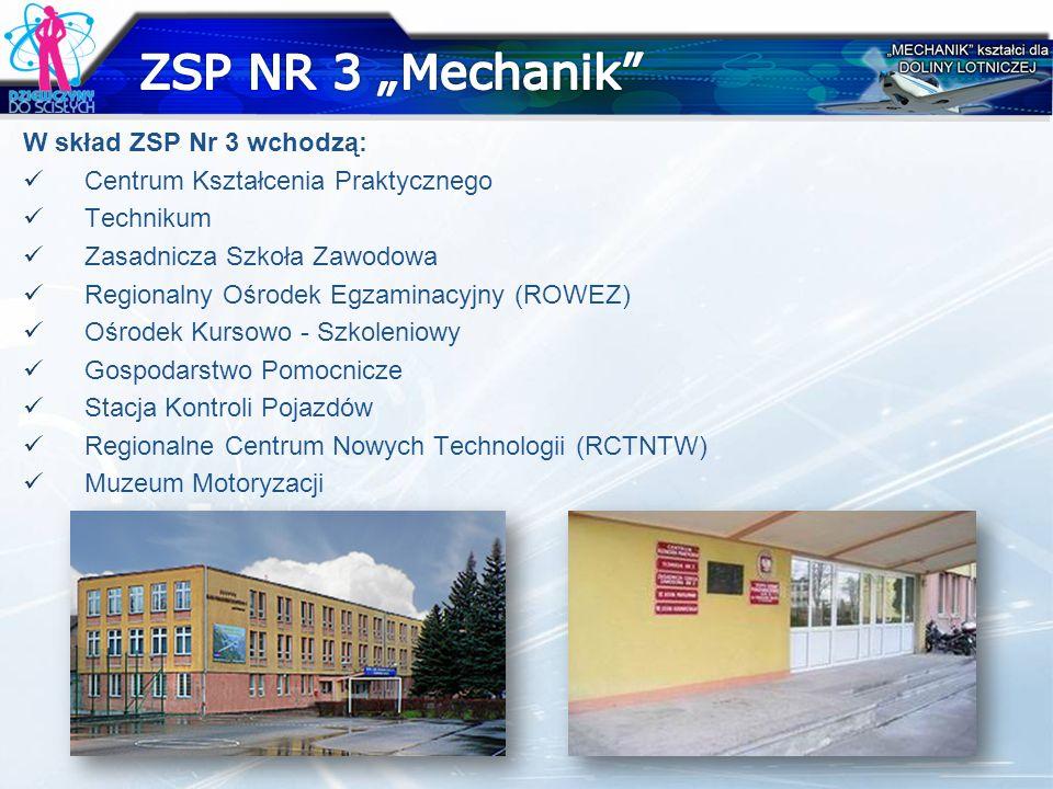 """ZSP NR 3 """"Mechanik W skład ZSP Nr 3 wchodzą:"""