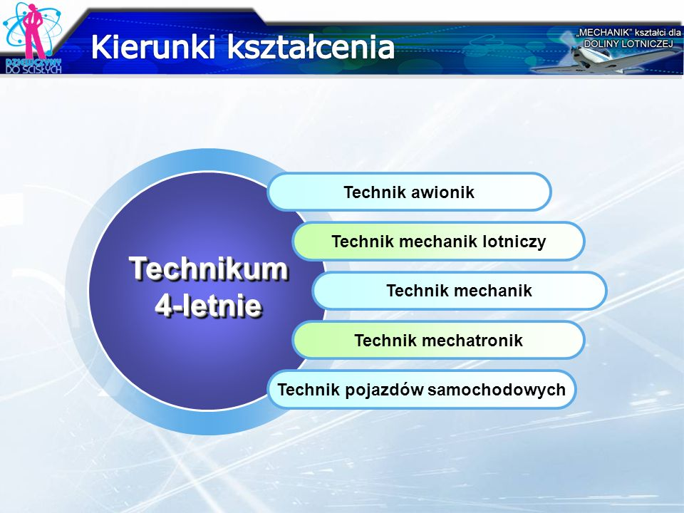 Technik mechanik lotniczy Technik pojazdów samochodowych