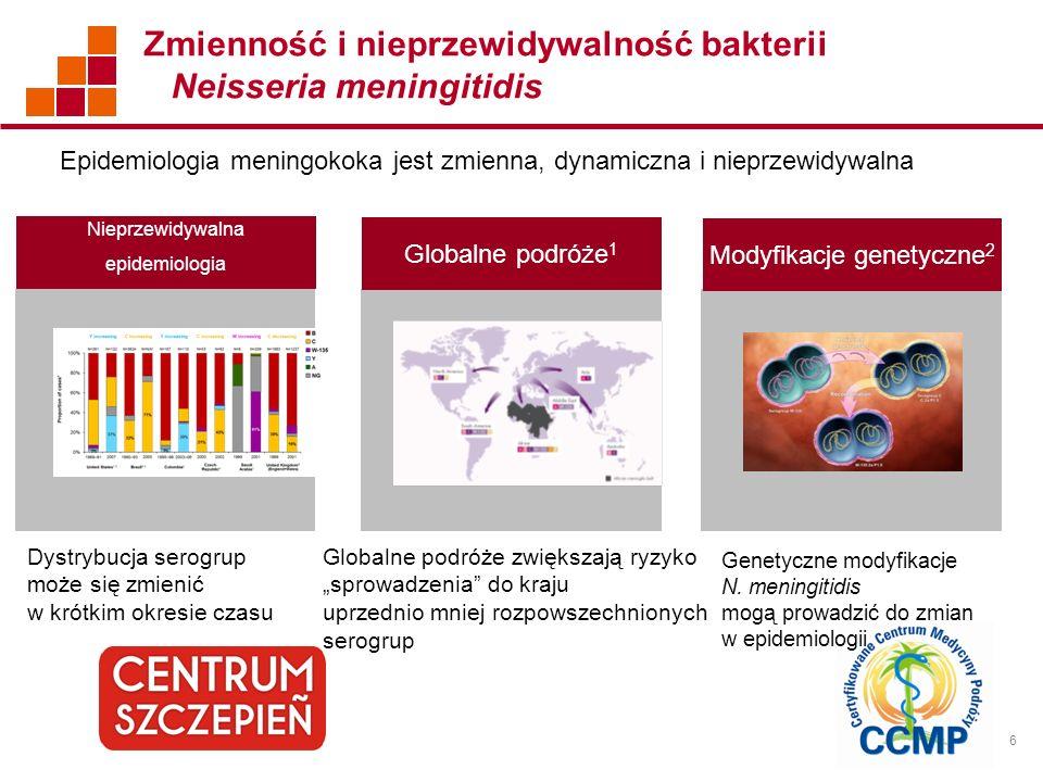 Zmienność i nieprzewidywalność bakterii Neisseria meningitidis