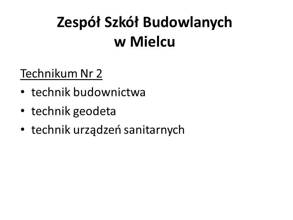 Zespół Szkół Budowlanych w Mielcu