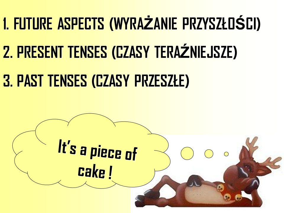 It's a piece of cake ! FUTURE ASPECTS (WYRAŻANIE PRZYSZŁOŚCI)