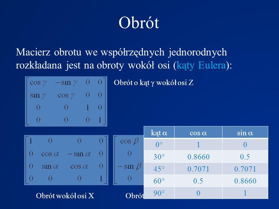ObrótMacierz obrotu we współrzędnych jednorodnych rozkładana jest na obroty wokół osi (kąty Eulera):