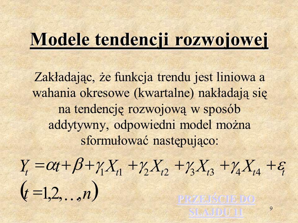 Modele tendencji rozwojowej