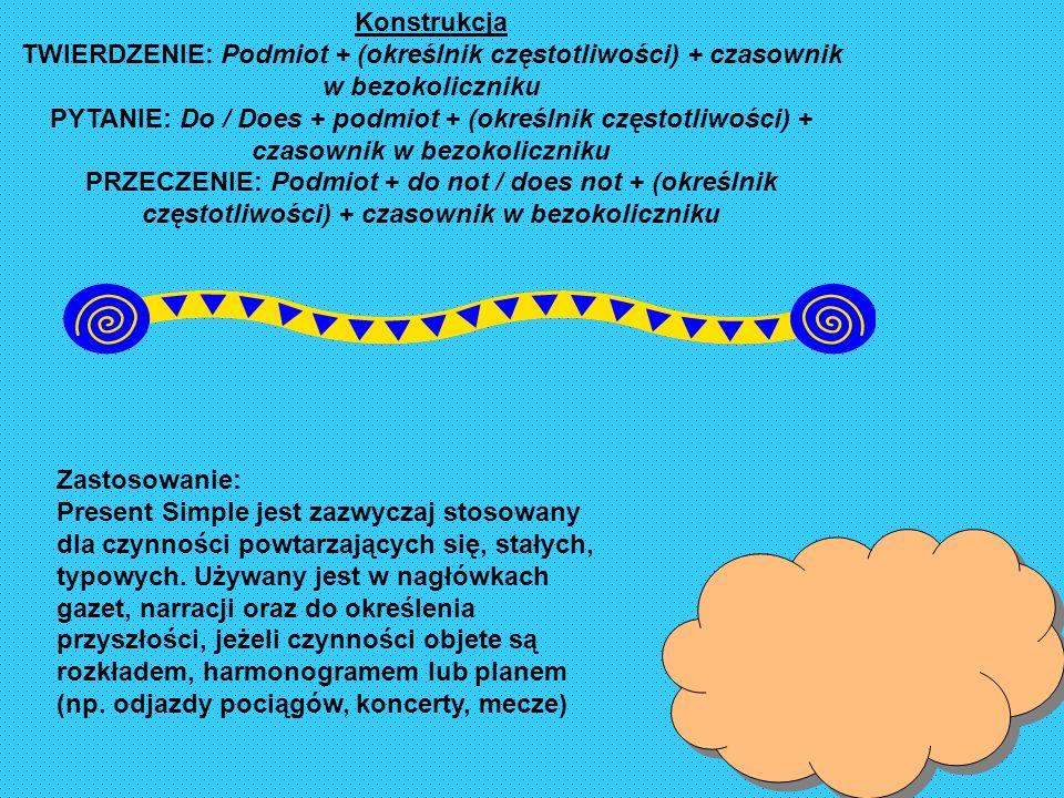 Konstrukcja TWIERDZENIE: Podmiot + (określnik częstotliwości) + czasownik w bezokoliczniku.