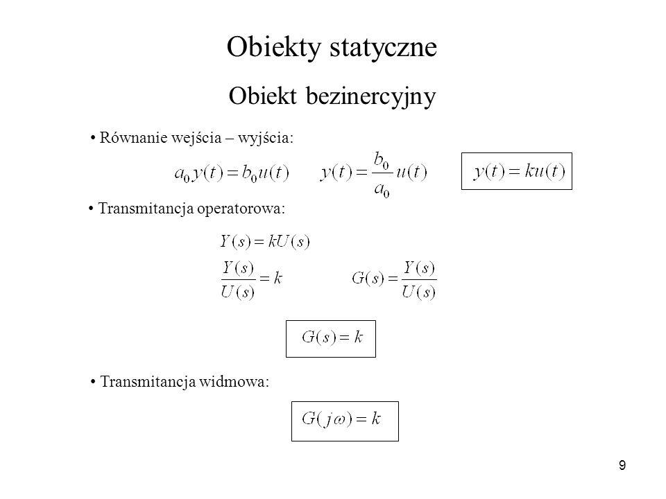 Obiekty statyczne Obiekt bezinercyjny Równanie wejścia – wyjścia:
