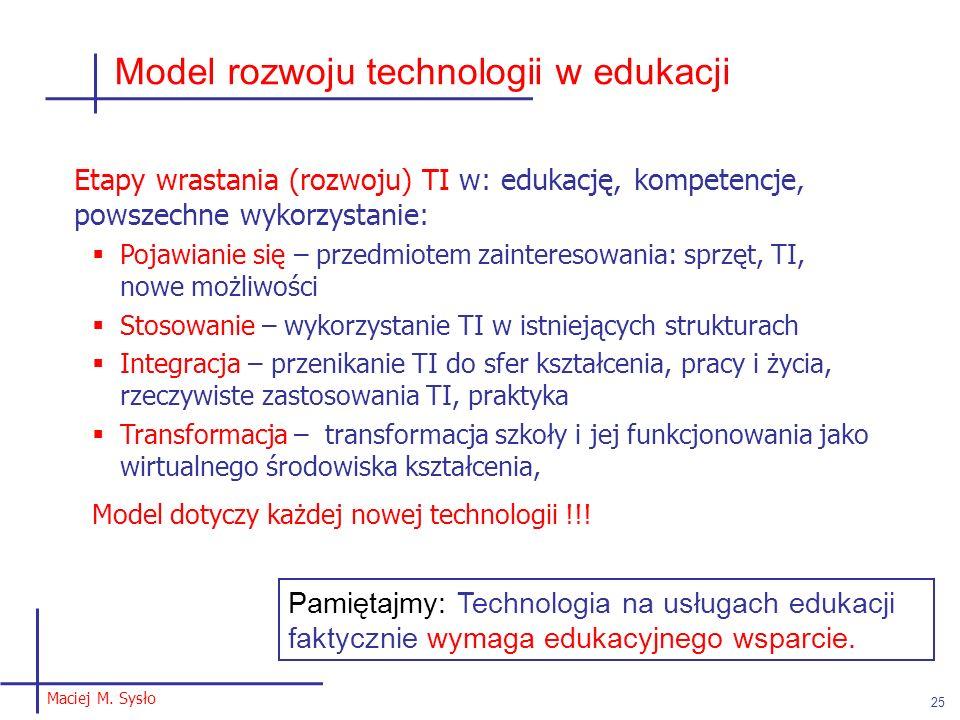 Model rozwoju technologii w edukacji