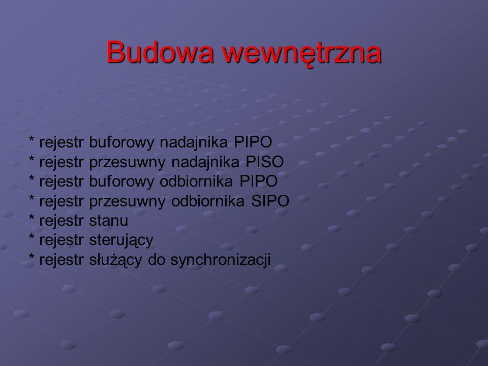 Budowa wewnętrzna * rejestr buforowy nadajnika PIPO