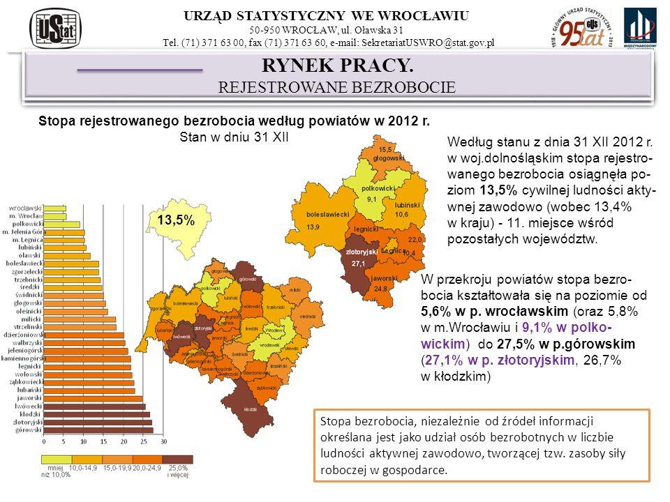 Prognoza demograficzna. Ekonomiczne grupy wieku