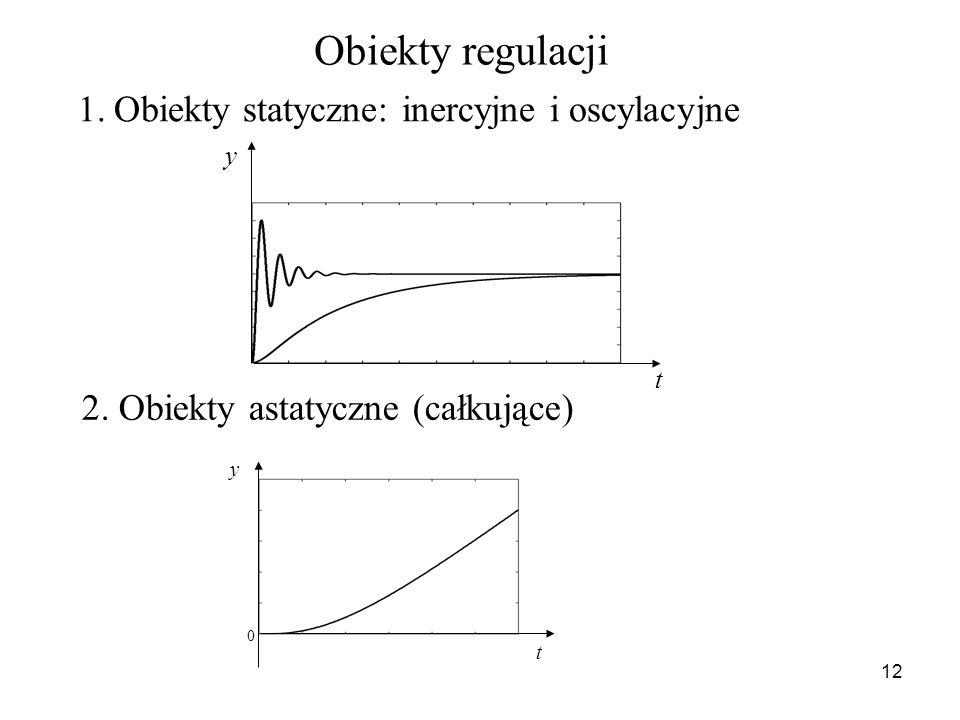 Obiekty regulacji Obiekty statyczne: inercyjne i oscylacyjne