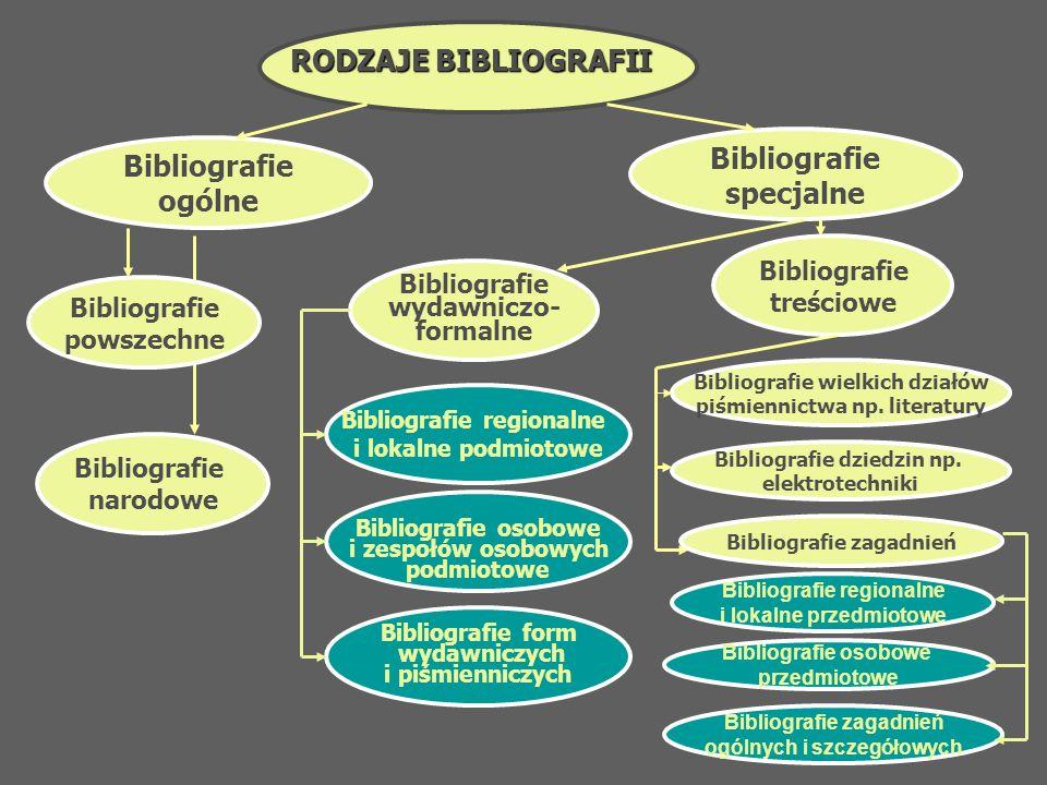 RODZAJE BIBLIOGRAFII Bibliografie specjalne Bibliografie ogólne