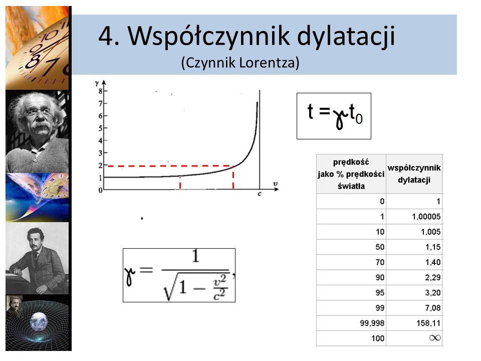 4. Współczynnik dylatacji (Czynnik Lorentza)