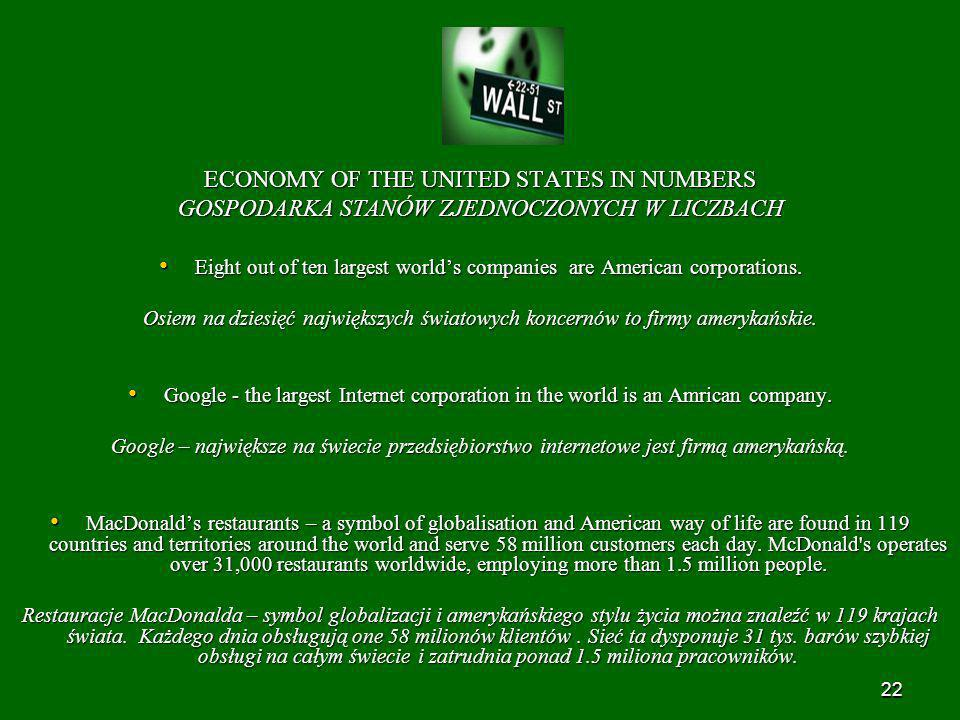 ECONOMY OF THE UNITED STATES IN NUMBERS