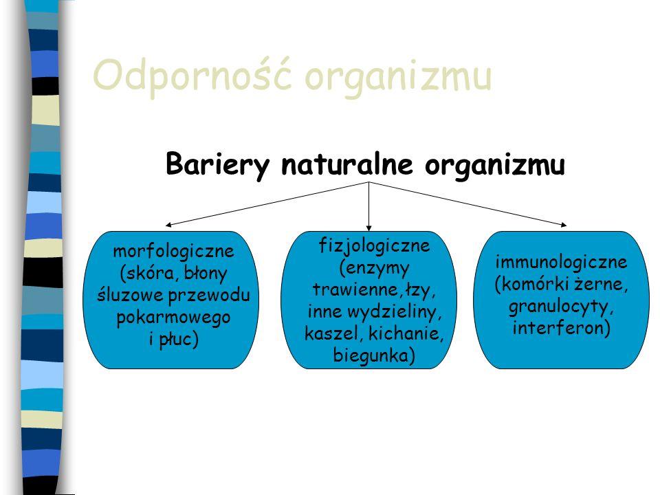 Bariery naturalne organizmu