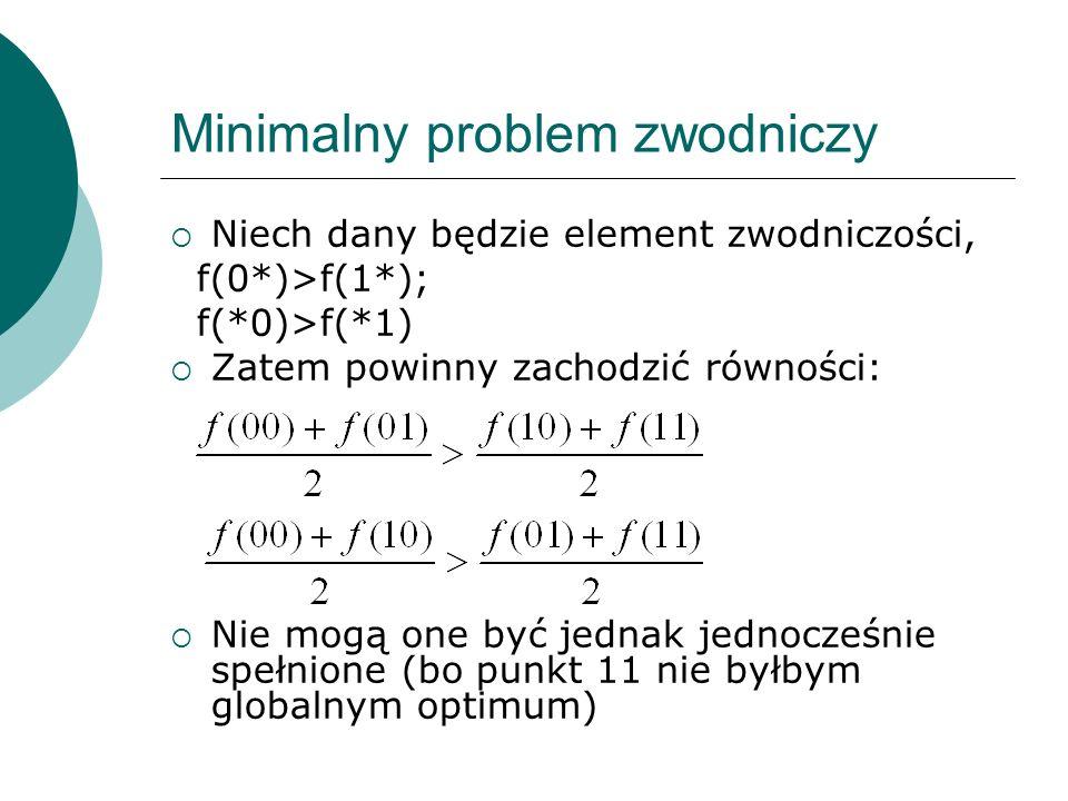 Minimalny problem zwodniczy