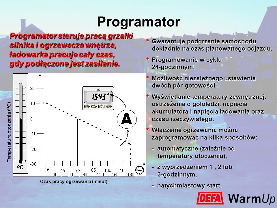 Programator Programator steruje pracą grzałki silnika i ogrzewacza wnętrza, ładowarka pracuje cały czas, gdy podłączone jest zasilanie.