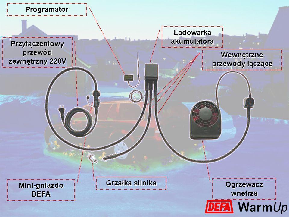 Ładowarka akumulatora Przyłączeniowy przewód zewnętrzny 220V