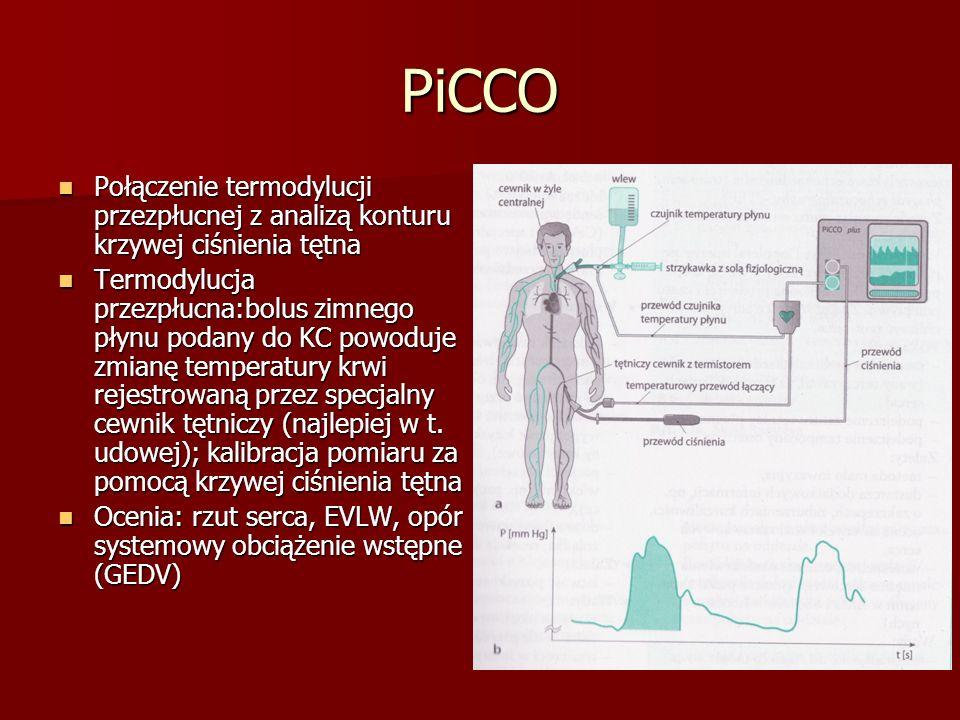 PiCCO Połączenie termodylucji przezpłucnej z analizą konturu krzywej ciśnienia tętna.