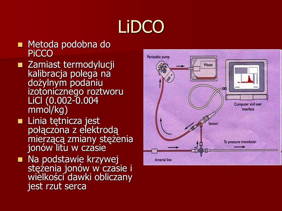 LiDCO Metoda podobna do PiCCO