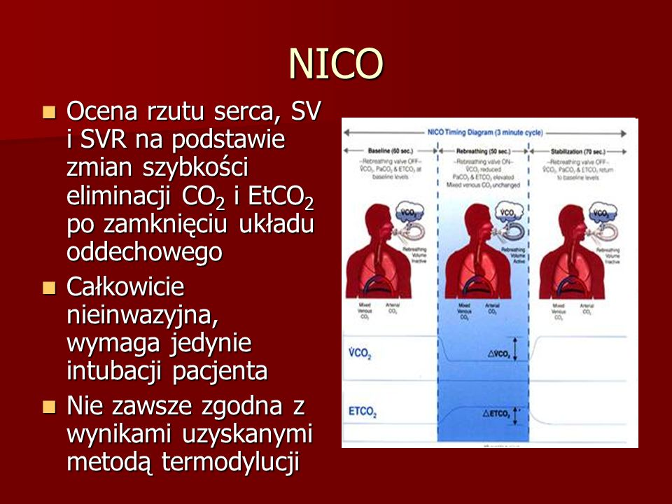 NICO Ocena rzutu serca, SV i SVR na podstawie zmian szybkości eliminacji CO2 i EtCO2 po zamknięciu układu oddechowego.